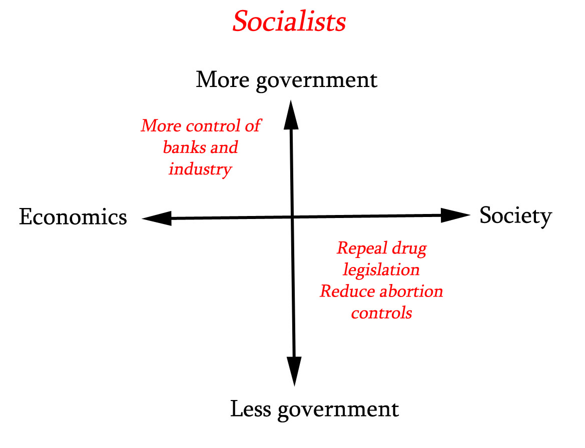Socialist2
